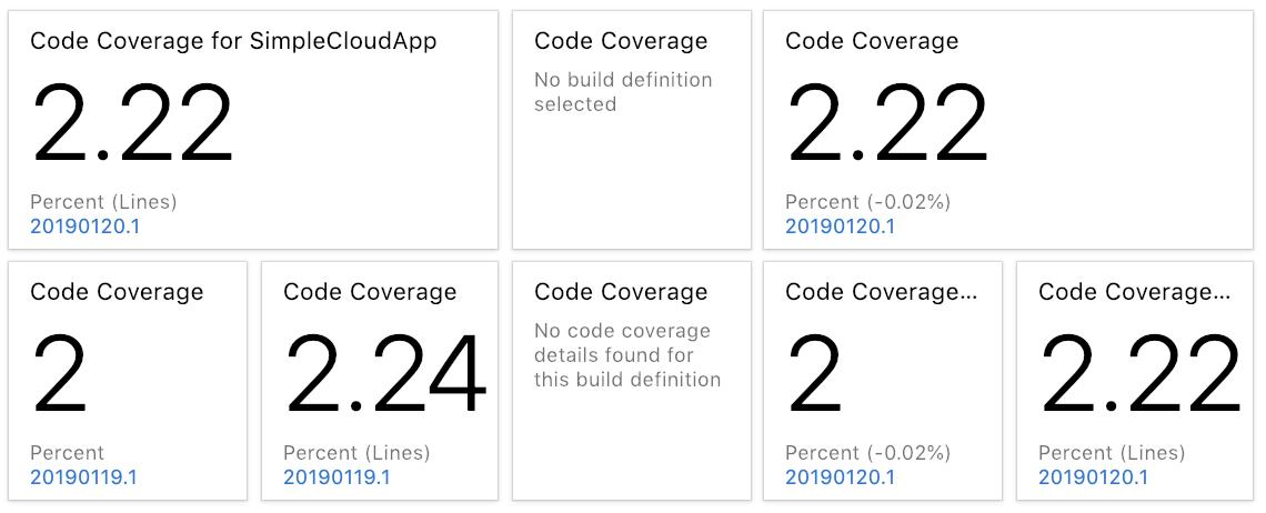 Code Coverage Widgets - Visual Studio Marketplace